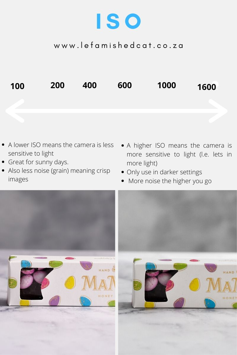 3 Cheat Sheets for Shooting in Manual Mode